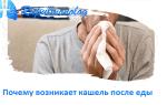 Почему возникает кашель после еды