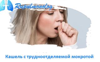 Продуктивный Кашель с трудноотделяемой мокротой: лечение у взрослых