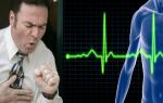 Сердечный кашель, причины, симптомы и лечение