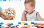 Антибиотики от кашля для детей